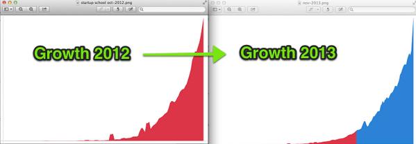 stripe-growth-hacking-örneği